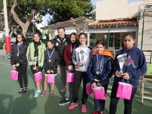 Λίστα συμμετοχών junior masters